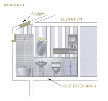 Bathroom Elevations Floor Plan Bathroom Floors